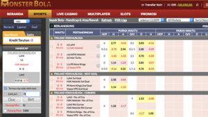 Bursa Taruhan : Cara Main Judi Bola di Internet